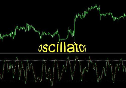 индикаторы-осцилляторы