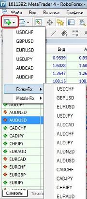 MetaTrader 4. Выбор валютной пары