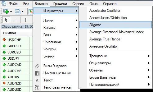 Установка индикатора в MetaTrader 4