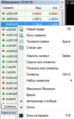 """Окно """"Обзор рынка"""" MetaTrader 4"""