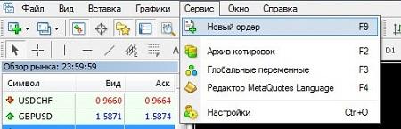 """""""Сервис"""" – """"Новый ордер"""""""