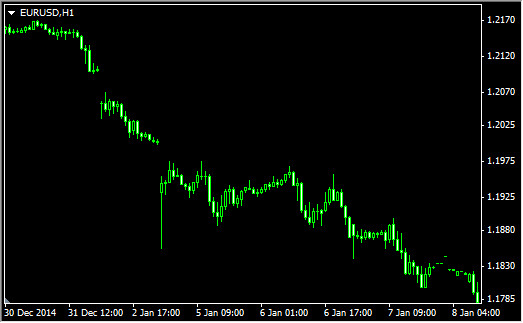 Управление капиталом форекс lang ru нефть на сегодня