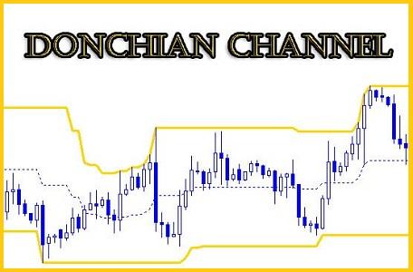 Индикатор канал Дончиана