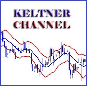 Индикатор канал Кельтнера