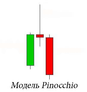 модель pinocchio