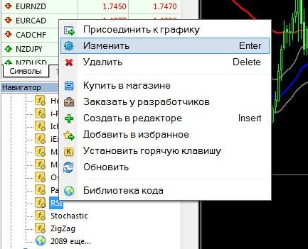 Настройка автоматической торговли в MetaTrader 4