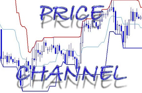 Price Channel banner