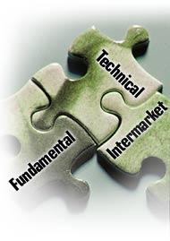комбинация фундаментального и технического анализа