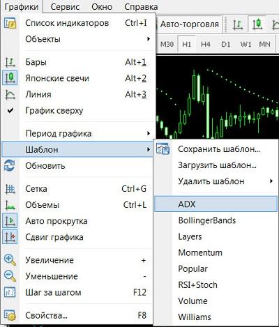 установка шаблона в MetaTrader 4