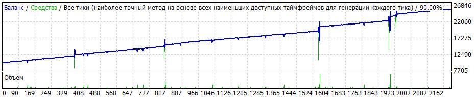 Progressor 2.07 2015 оптим1