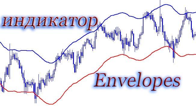 индикатор Envelopes