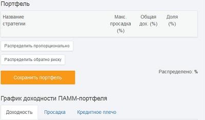 Конструктор ПАММ-портфеля AMarkets
