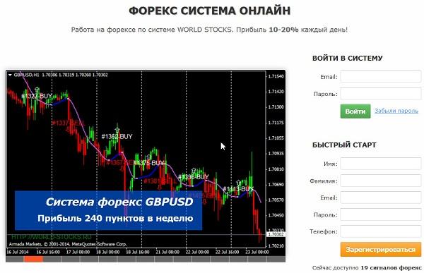 world-stocks сигналы
