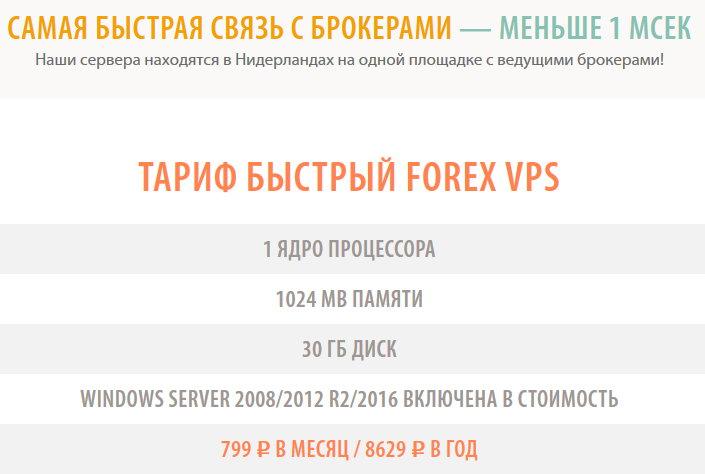 Fozzy Тариф Быстрый Forex VPS