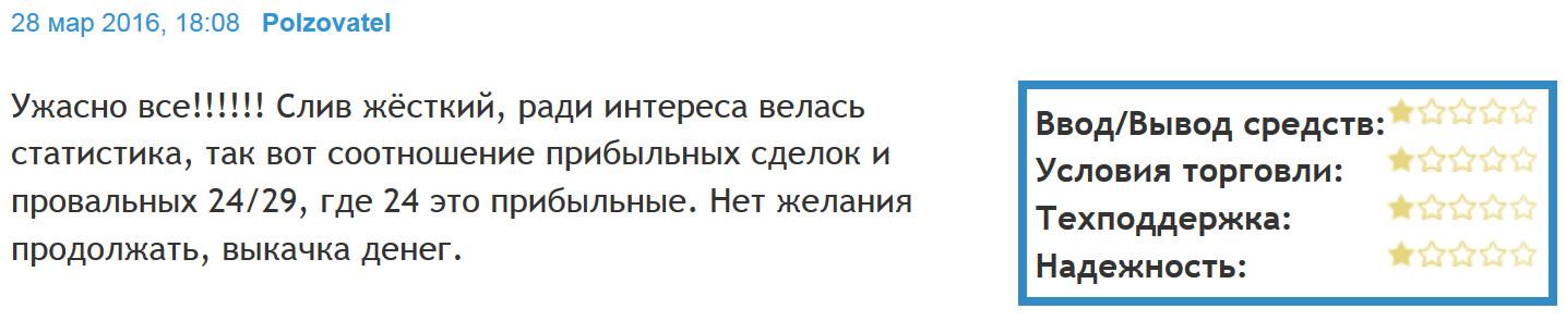 отзыв об Олимп Трейд-1