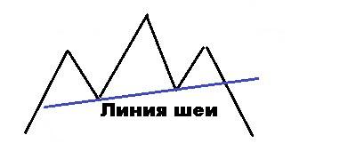 Линия шеи
