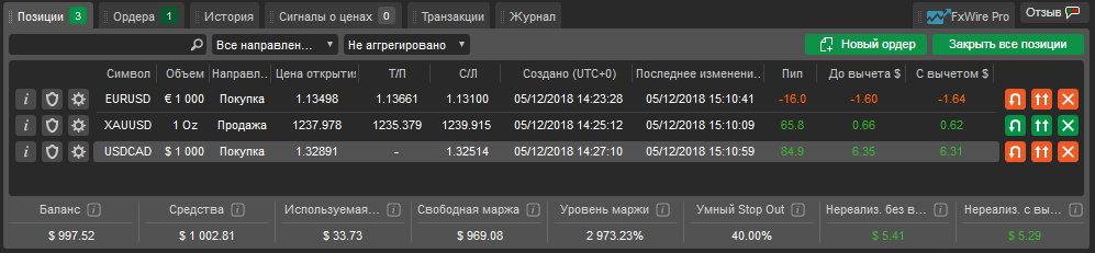 Панель информации о счете в cTrader