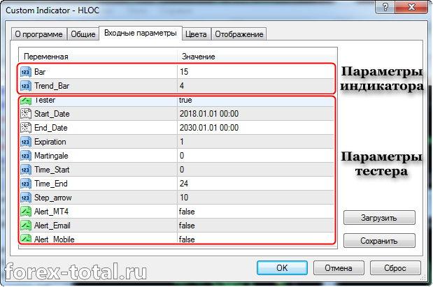 Параметры индикатора HLOC