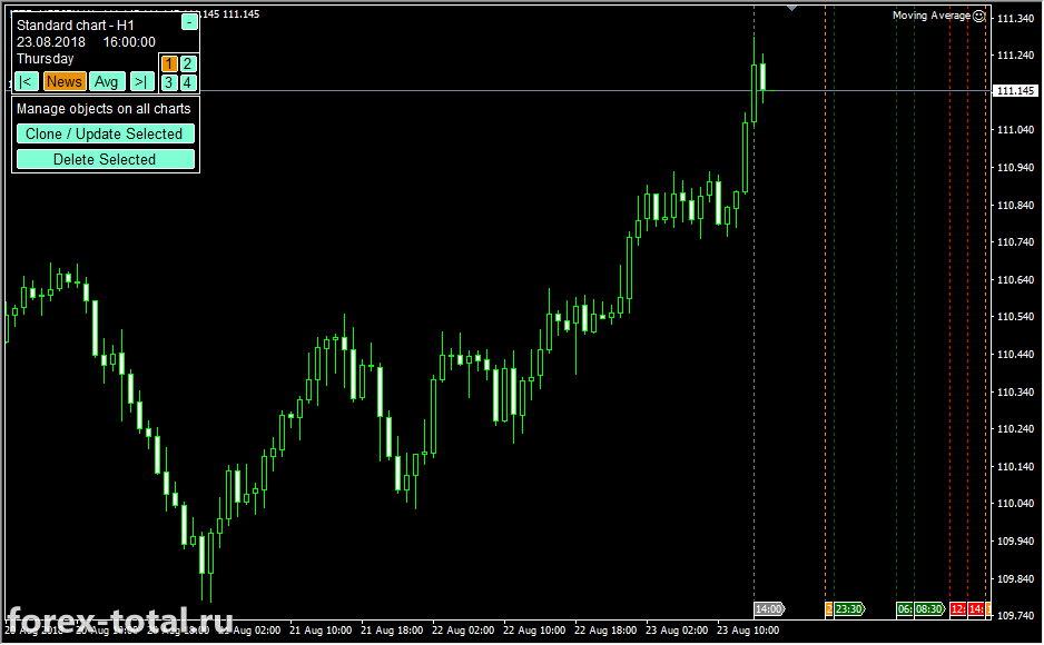 Forex Simulator экономические новости