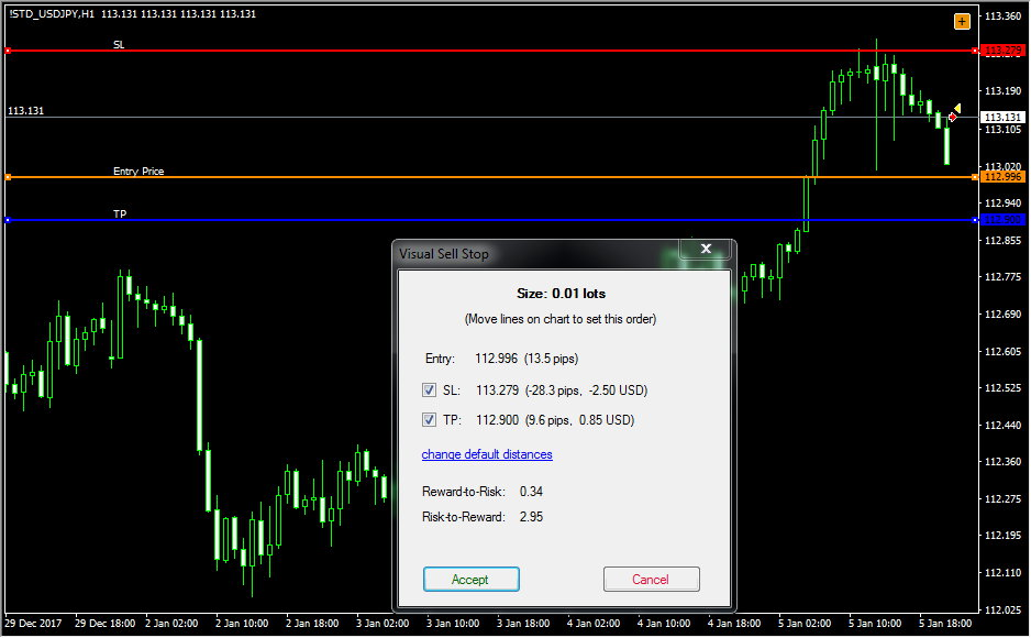 Forex Simulator Visual Mode