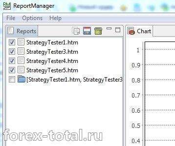 Все отчеты в Report Manager
