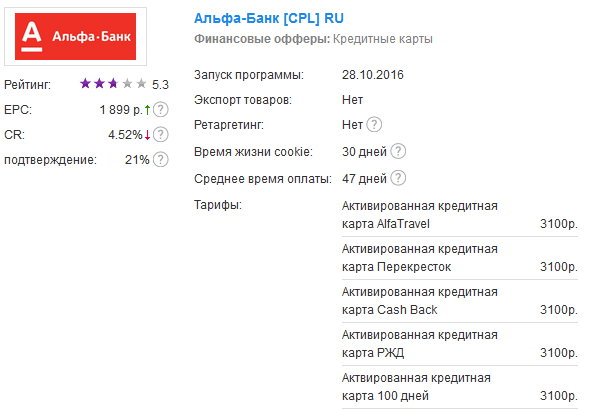 Партнерка Альфа-банка в Admitad