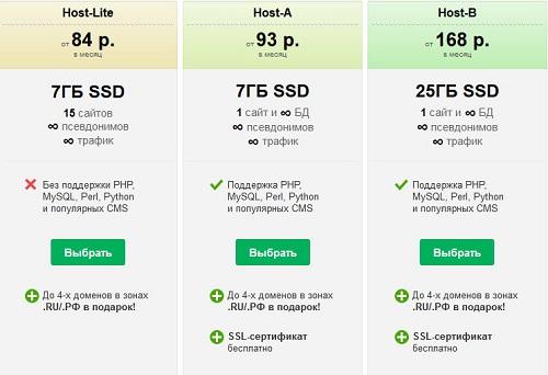 Тарифы Reg.ru