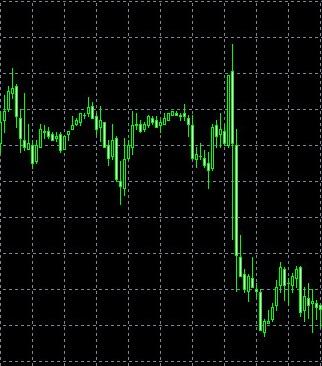 EUR/USD падает