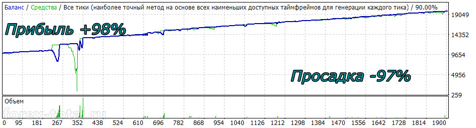 Forex Hacked GBPUSD-2015