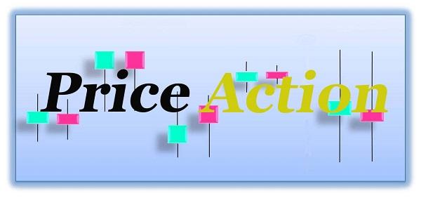 Стратегия Price Action