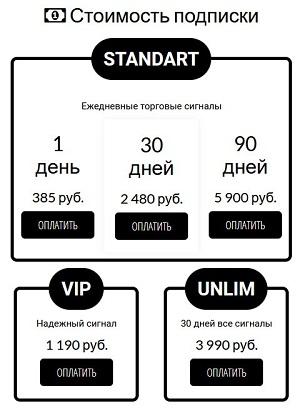 Стоимость подписки FXtraders