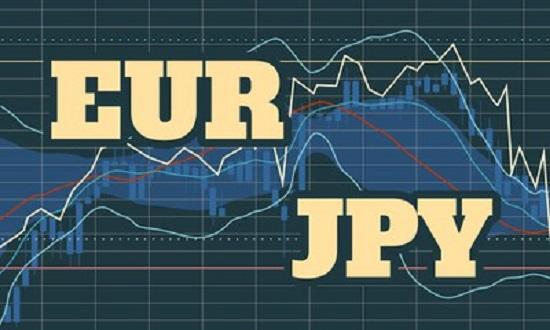 Валютная пара EUR/JPY