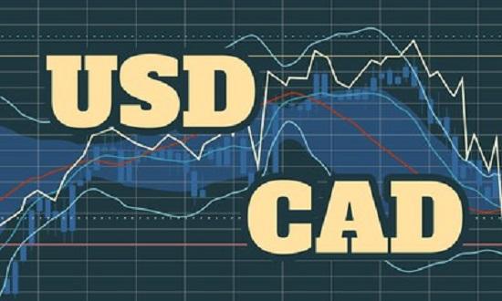 Валютная пара USD/CAD