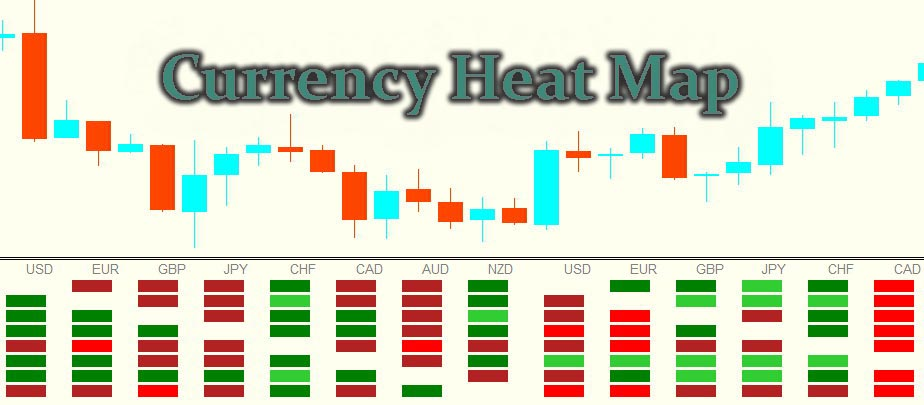 Currency Heat Map