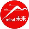 Записки Mirai