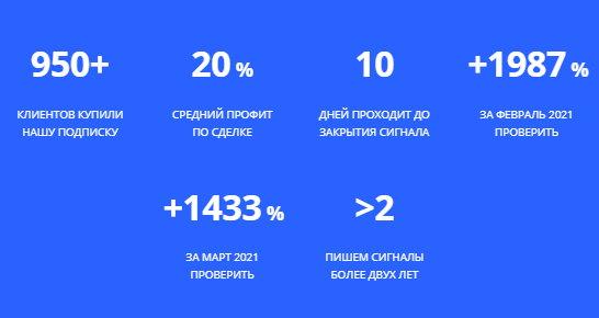 Статистика BitStat